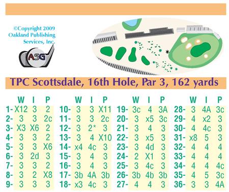 Quick Play TPC Scottsdale