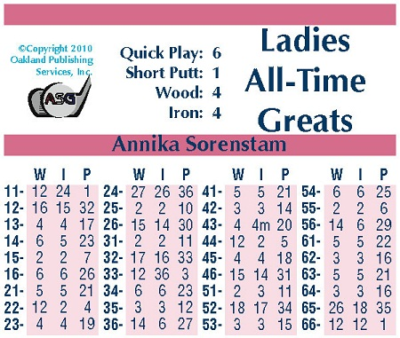 Ladies All Time Greats