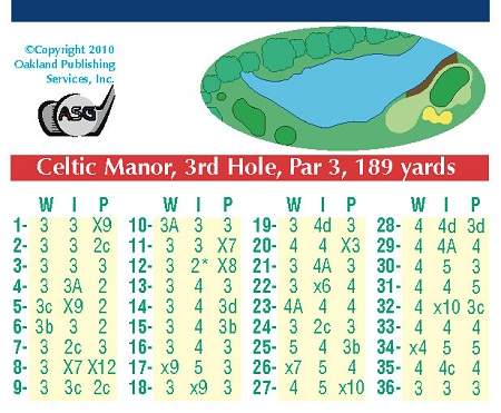 Quick Play Celtic Manor