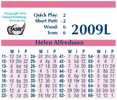 Ladies 2009 Golfers