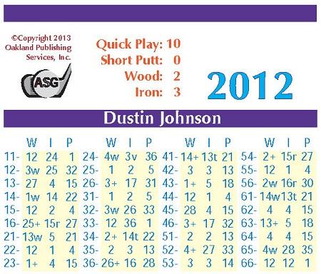 ASG 2012 Golfers
