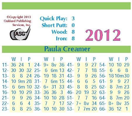 ASG 2012 Ladies Golfers
