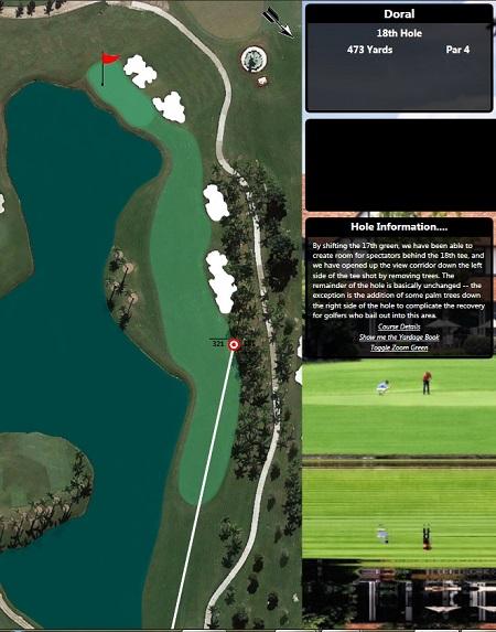 ASG Golf Doral