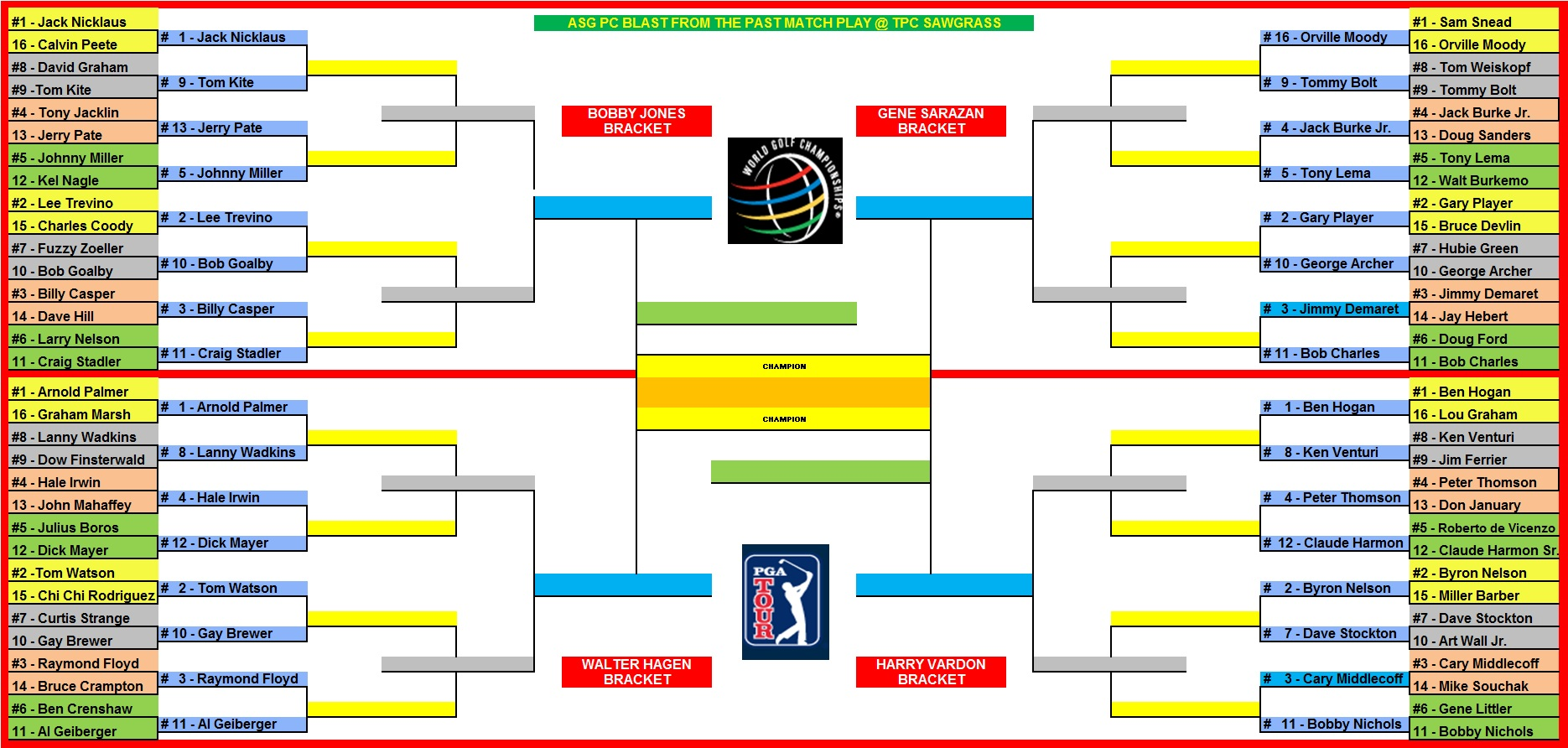 2015 Wgc Cadillac Match Play Championship Printable Bracket
