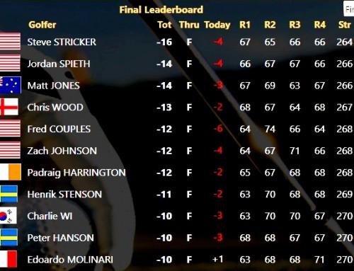 The ASG Shootout – Sony Open – Final Round