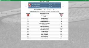 Time Travel Tennis Match Summary