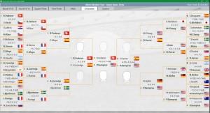 Time Travel Tennis Tournament Brackets