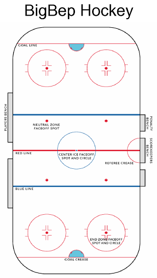BigBep Hockey Game (DL)